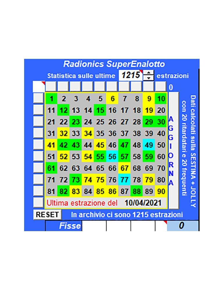 10 Sistemi Radionici al Superenalotto