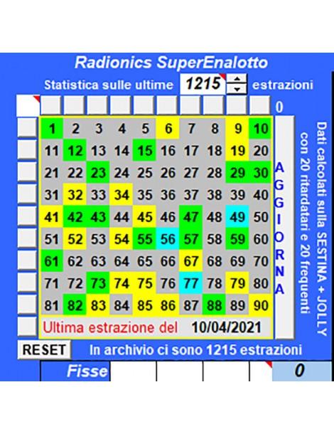 25 sistemi superenalotto