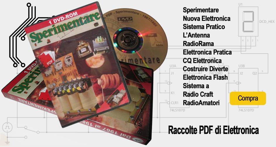 Raccolte PDF su DVD